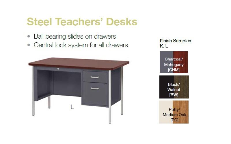 Sandusky Lee Steel Teacher's Desks