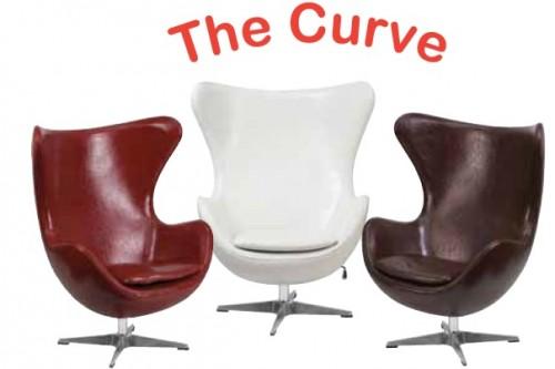 OFD Curve